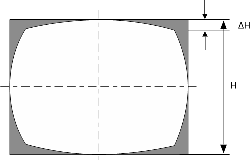 Picture height of barrel distortion