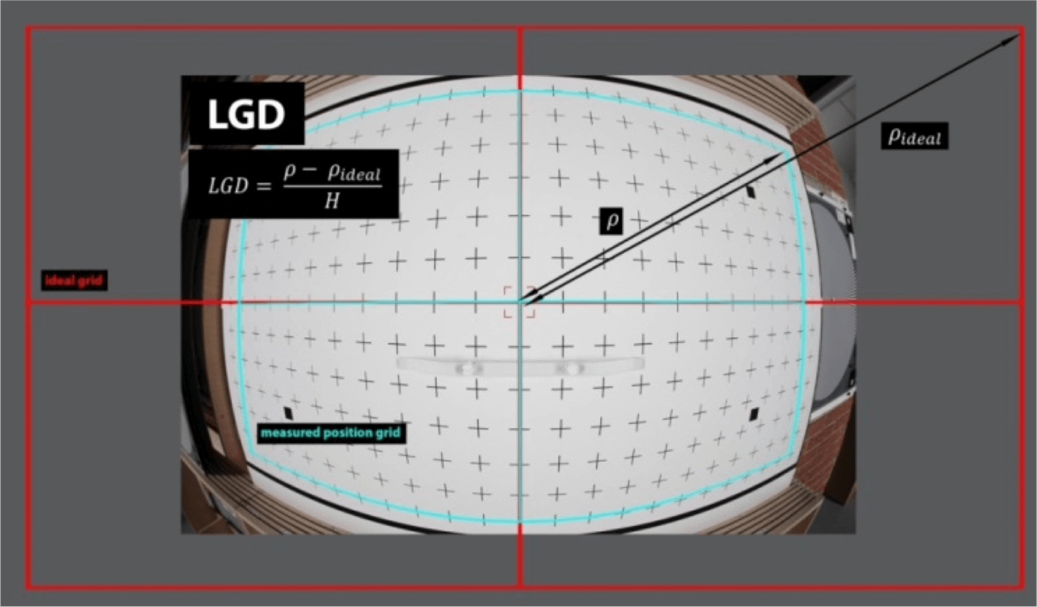 iq lab lens geometric measurement